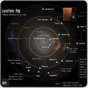 Star Wars universe map