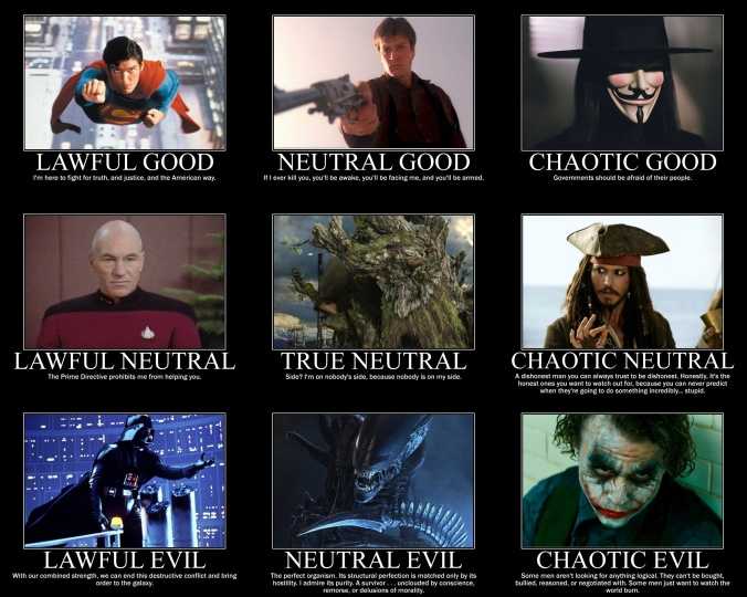Nine alignments example, F&SF